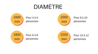 Diamètre Des Bains à Remous En Bois